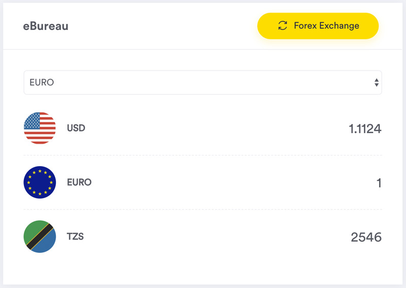 dashboard currency rates